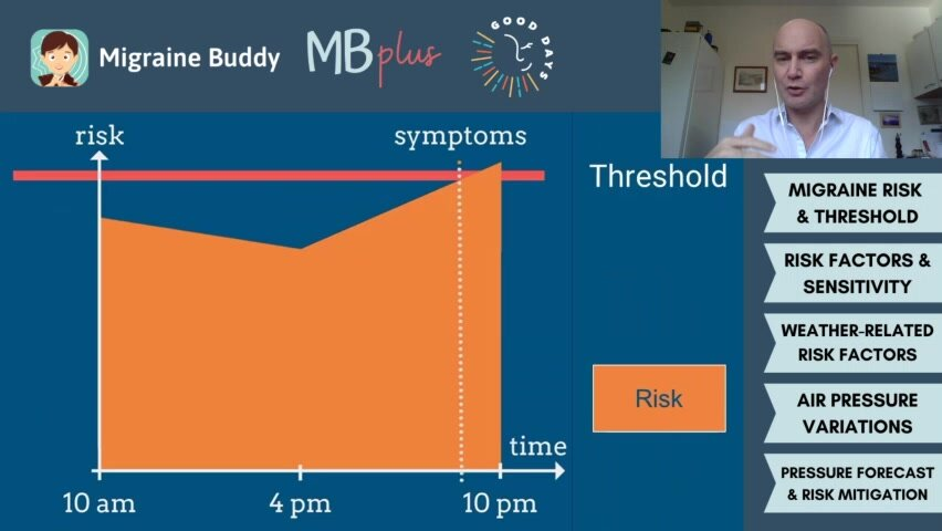 Migraine_Symptoms_Risk_Threshold.jpg