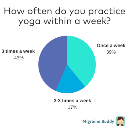 Yoga as a Relief Method (2).png