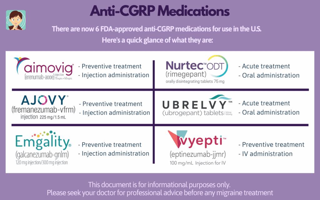 anti-cgrp-medication-mars-2021